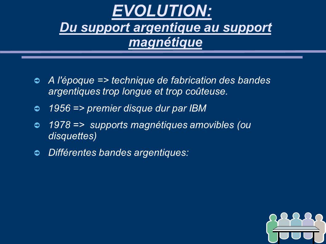 EVOLUTION: Du support argentique au support magnétique ➲ A l'époque => technique de fabrication des bandes argentiques trop longue et trop coûteuse. ➲