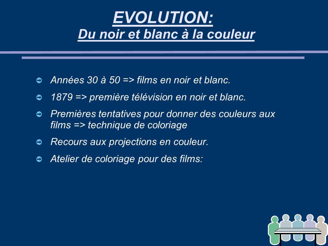 EVOLUTION: Du noir et blanc à la couleur ➲ Années 30 à 50 => films en noir et blanc. ➲ 1879 => première télévision en noir et blanc. ➲ Premières tenta