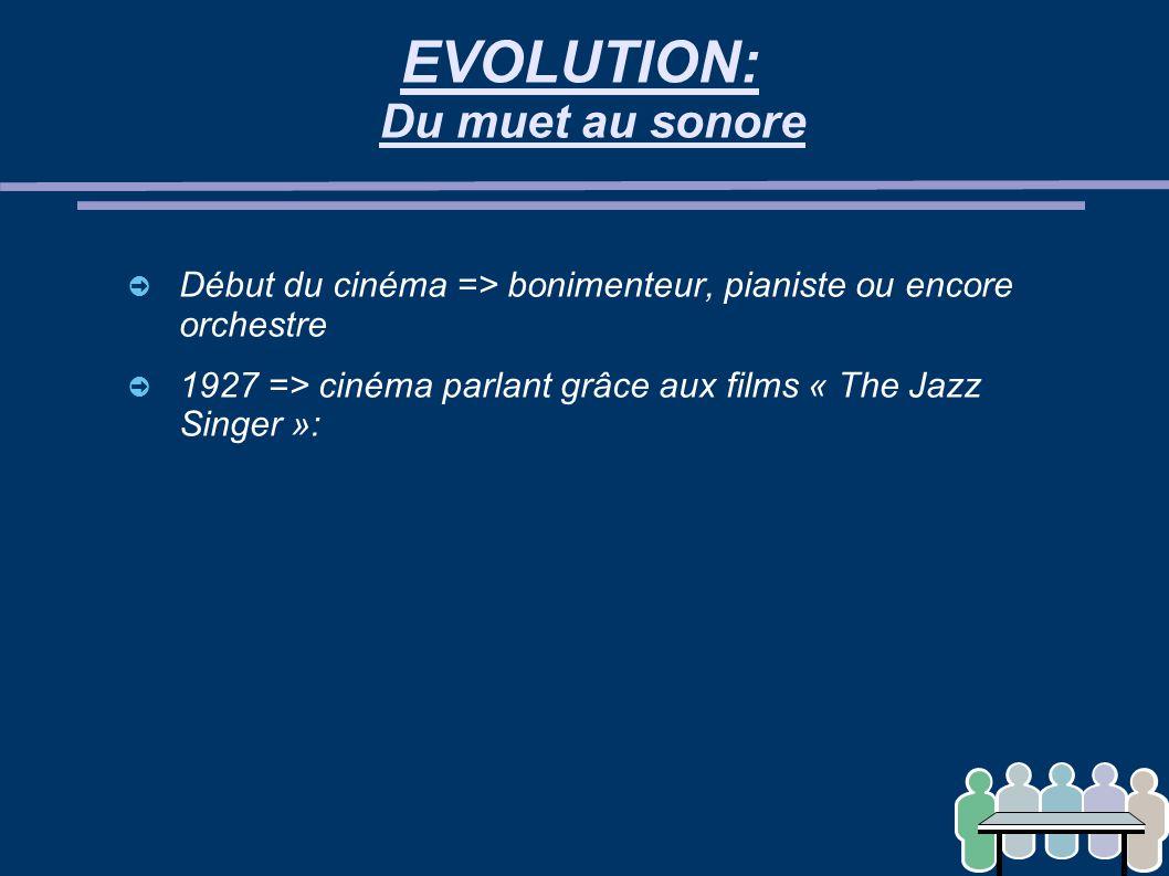 EVOLUTION: Du muet au sonore ➲ Début du cinéma => bonimenteur, pianiste ou encore orchestre ➲ 1927 => cinéma parlant grâce aux films « The Jazz Singer