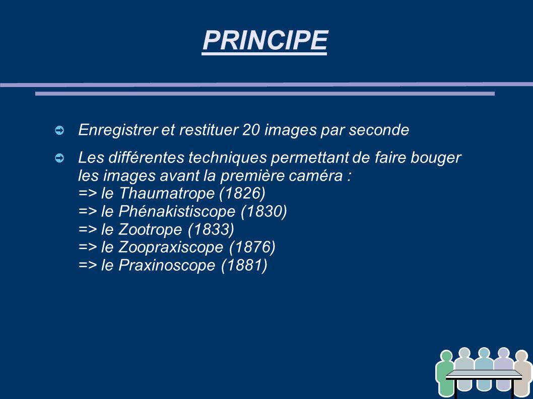 PRINCIPE ➲ Enregistrer et restituer 20 images par seconde ➲ Les différentes techniques permettant de faire bouger les images avant la première caméra