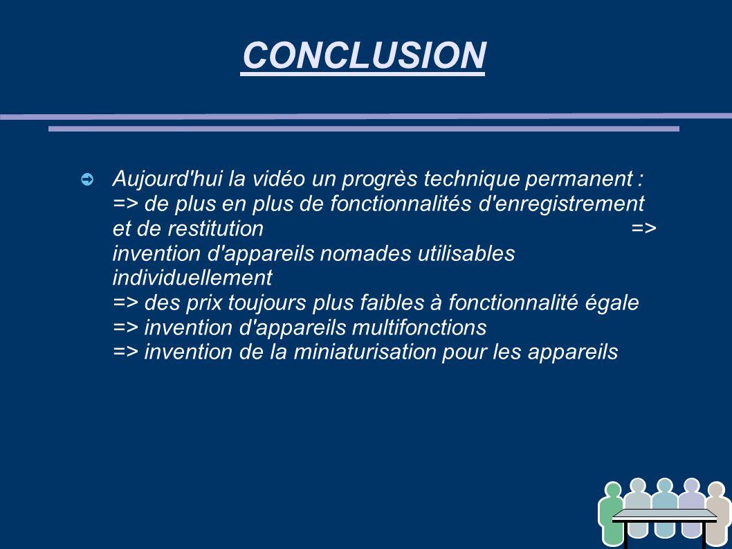 CONCLUSION ➲ Aujourd'hui la vidéo un progrès technique permanent : => de plus en plus de fonctionnalités d'enregistrement et de restitution => inventi