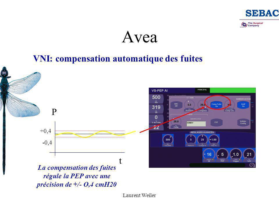 Laurent Weiler Avea VNI: compensation automatique des fuites P t +0,4 -0,4 La compensation des fuites régule la PEP avec une précision de +/- O,4 cmH2