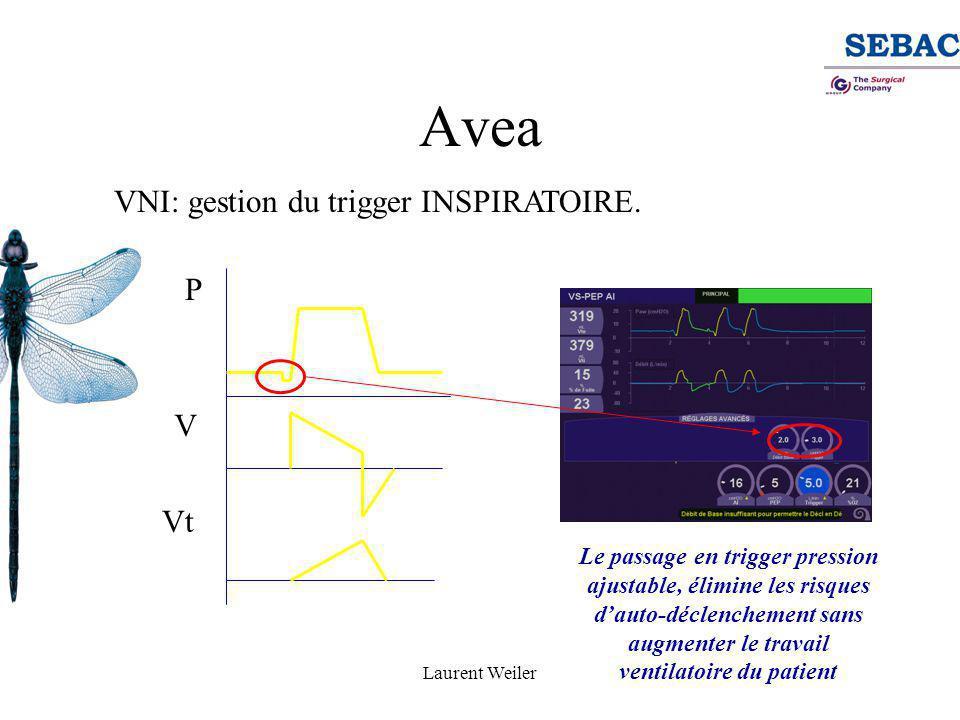 Laurent Weiler Avea VNI: gestion du trigger INSPIRATOIRE. P V Vt Le passage en trigger pression ajustable, élimine les risques d'auto-déclenchement sa