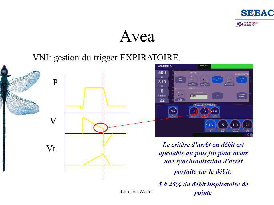 Laurent Weiler Avea VNI: limite de temps inspiratoire P V Vt Le Ti max ajustable à tout type de patient, évite le non arrêt de l'insufflation lié aux fuites.