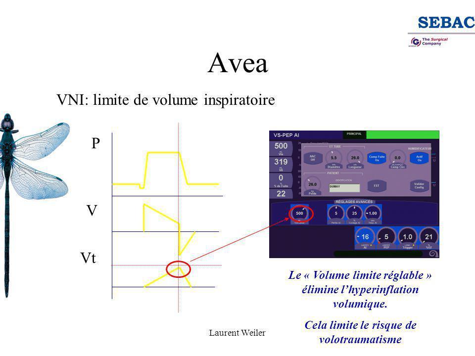 Laurent Weiler Avea VNI: limite de volume inspiratoire P V Vt Le « Volume limite réglable » élimine l'hyperinflation volumique. Cela limite le risque