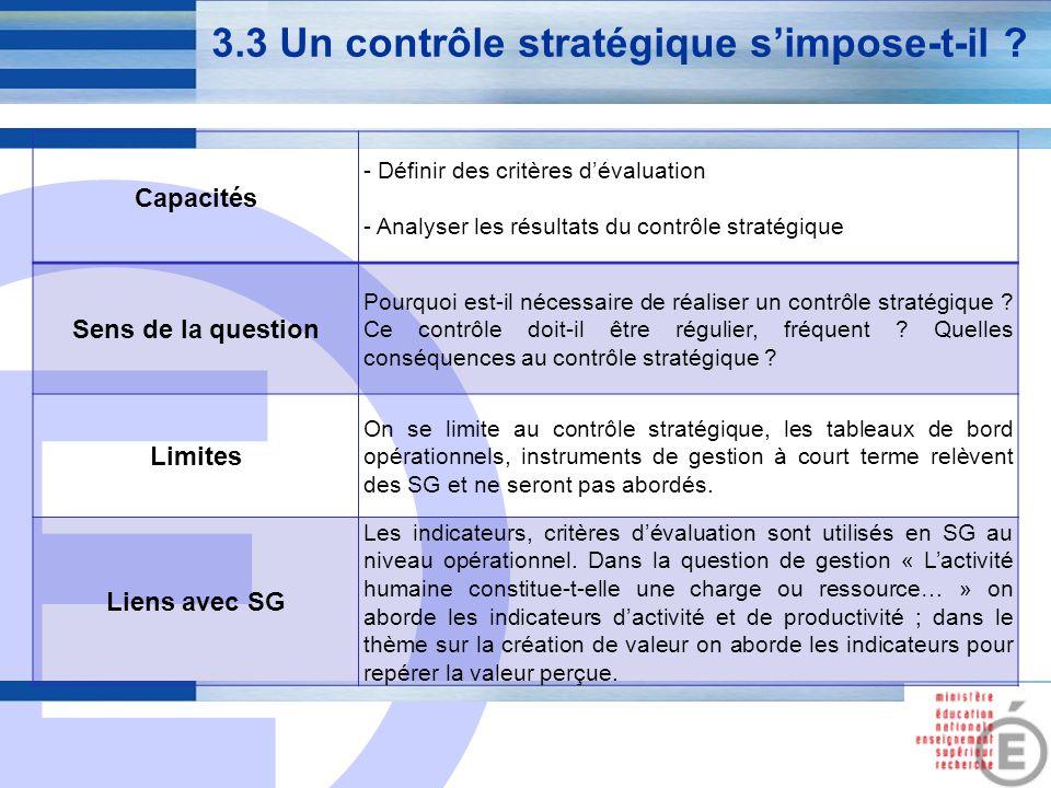 E 12 3.3 Un contrôle stratégique s'impose-t-il ? Capacités - Définir des critères d'évaluation - Analyser les résultats du contrôle stratégique Sens d