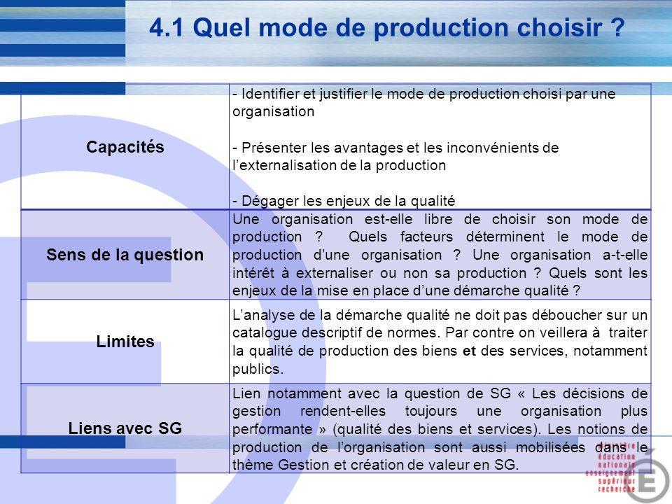 E 15 4.1 Quel mode de production choisir ? Capacités - Identifier et justifier le mode de production choisi par une organisation - Présenter les avant