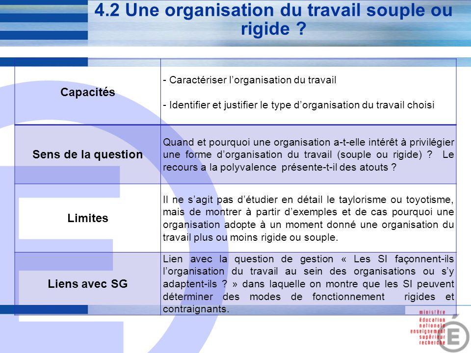 E 16 4.2 Une organisation du travail souple ou rigide ? Capacités - Caractériser l'organisation du travail - Identifier et justifier le type d'organis