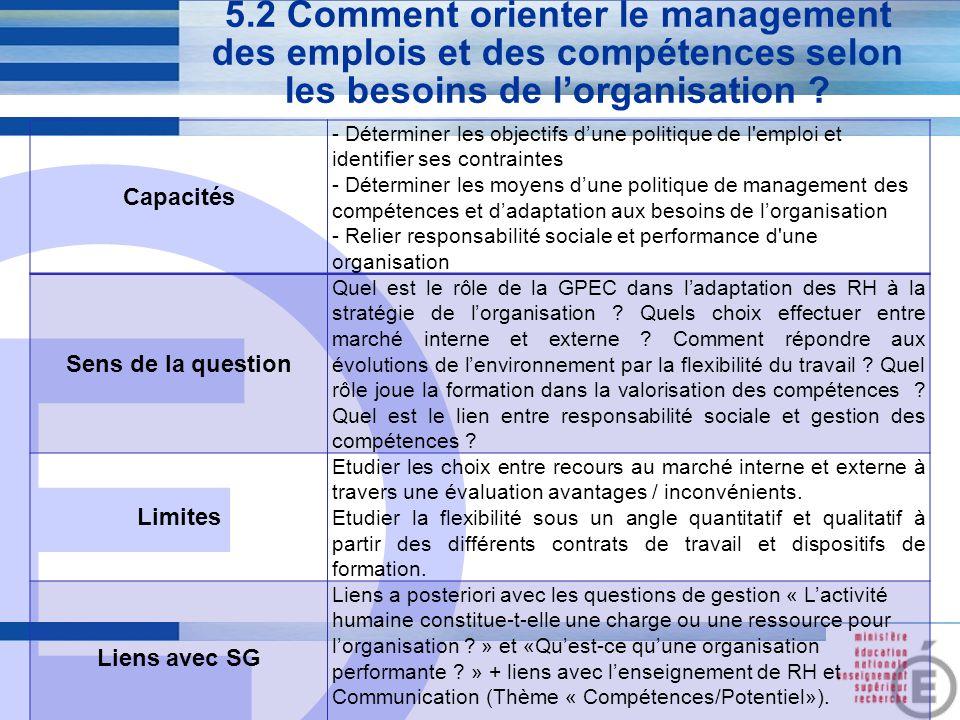 E 20 5.2 Comment orienter le management des emplois et des compétences selon les besoins de l'organisation ? Capacités - Déterminer les objectifs d'un