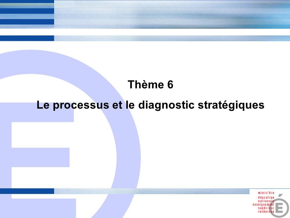 E 22 Thème 6 Le processus et le diagnostic stratégiques