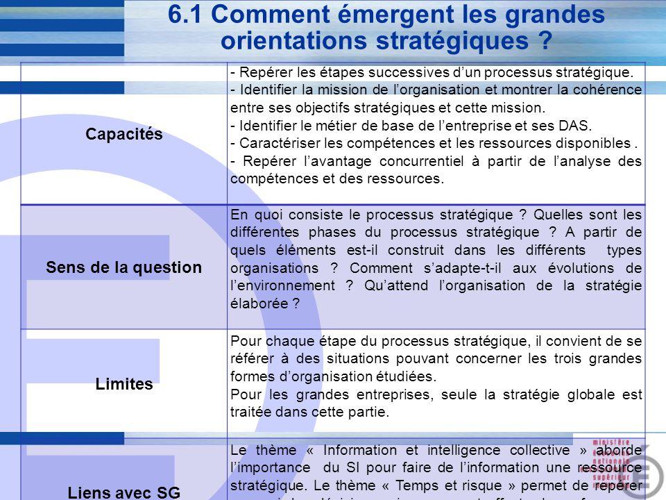 E 23 6.1 Comment émergent les grandes orientations stratégiques ? Capacités - Repérer les étapes successives d'un processus stratégique. - Identifier