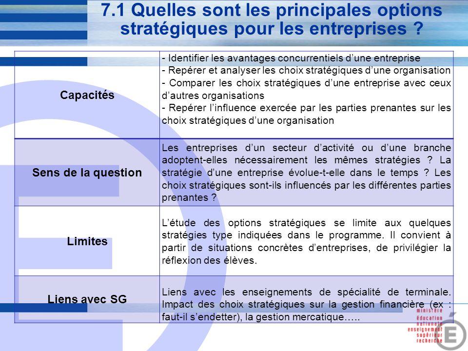 E 26 7.1 Quelles sont les principales options stratégiques pour les entreprises ? Capacités - Identifier les avantages concurrentiels d'une entreprise
