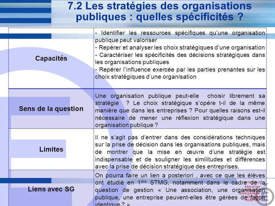 E 27 7.2 Les stratégies des organisations publiques : quelles spécificités ? Capacités - Identifier les ressources spécifiques qu'une organisation pub