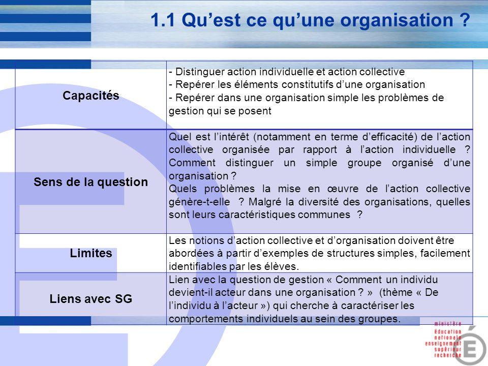 E 4 1.2 Qu'apporte le management à la gestion des organisations .