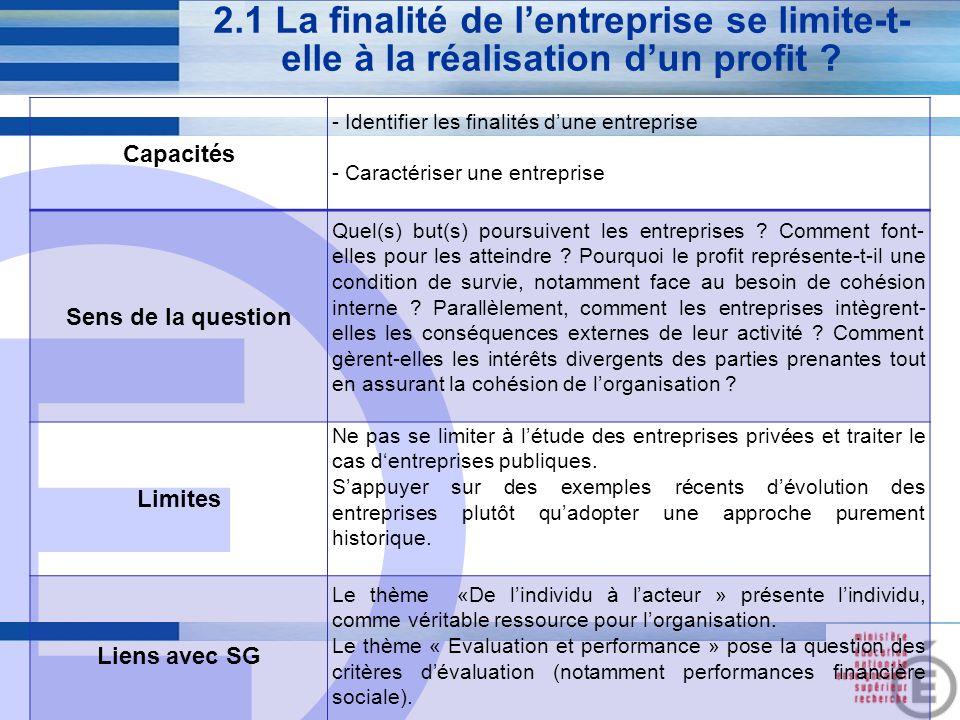 E 6 2.1 La finalité de l'entreprise se limite-t- elle à la réalisation d'un profit ? Capacités - Identifier les finalités d'une entreprise - Caractéri