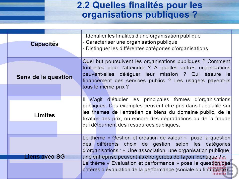 E 7 2.2 Quelles finalités pour les organisations publiques ? Capacités - Identifier les finalités d'une organisation publique - Caractériser une organ