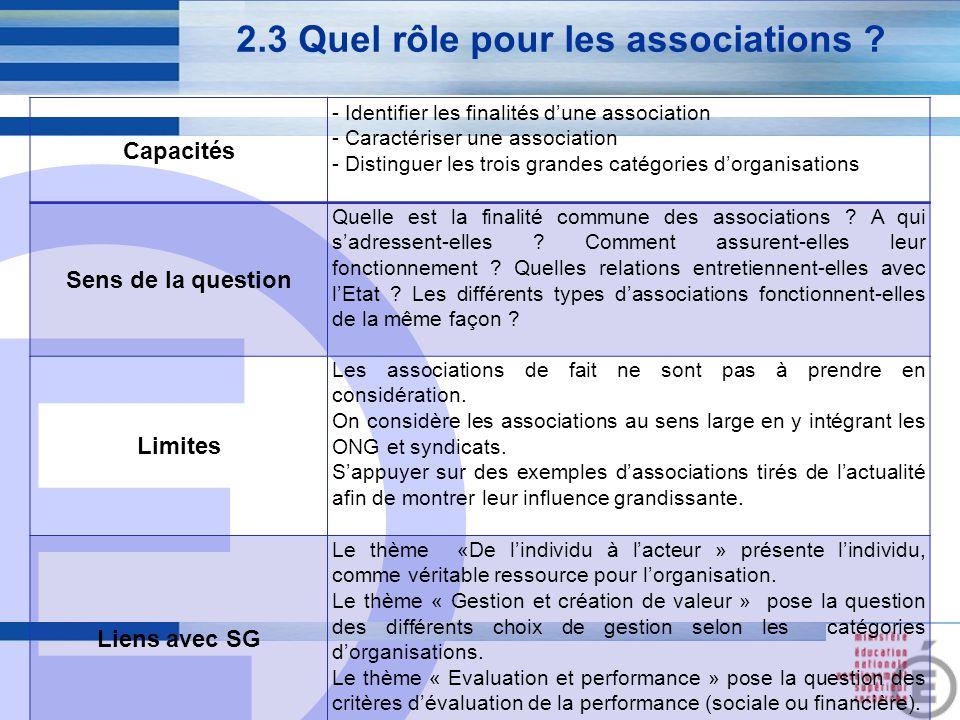 E 8 2.3 Quel rôle pour les associations ? Capacités - Identifier les finalités d'une association - Caractériser une association - Distinguer les trois