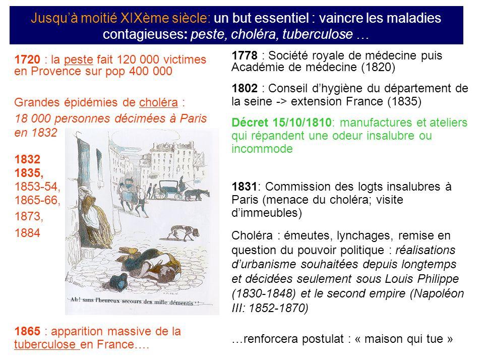 1720 : la peste fait 120 000 victimes en Provence sur pop 400 000 Grandes épidémies de choléra : 18 000 personnes décimées à Paris en 1832 1832 1835, 1853-54, 1865-66, 1873, 1884 1865 : apparition massive de la tuberculose en France….
