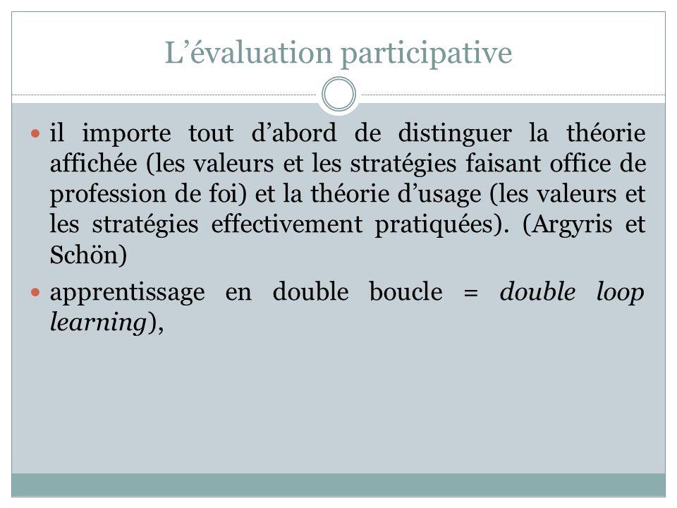 L'évaluation participative  il importe tout d'abord de distinguer la théorie affichée (les valeurs et les stratégies faisant office de profession de foi) et la théorie d'usage (les valeurs et les stratégies effectivement pratiquées).