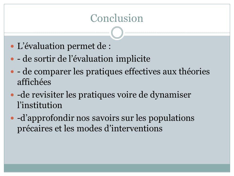 Conclusion  L'évaluation permet de :  - de sortir de l'évaluation implicite  - de comparer les pratiques effectives aux théories affichées  -de revisiter les pratiques voire de dynamiser l'institution  -d'approfondir nos savoirs sur les populations précaires et les modes d'interventions