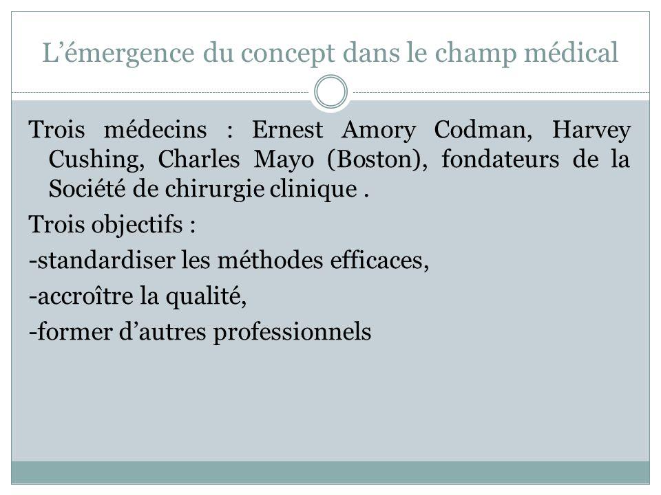 L'émergence du concept dans le champ médical Trois médecins : Ernest Amory Codman, Harvey Cushing, Charles Mayo (Boston), fondateurs de la Société de chirurgie clinique.