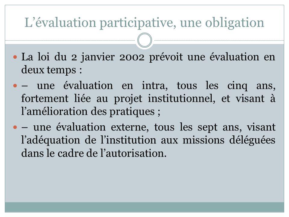 L'évaluation participative, une obligation  La loi du 2 janvier 2002 prévoit une évaluation en deux temps :  – une évaluation en intra, tous les cinq ans, fortement liée au projet institutionnel, et visant à l'amélioration des pratiques ;  – une évaluation externe, tous les sept ans, visant l'adéquation de l'institution aux missions déléguées dans le cadre de l'autorisation.