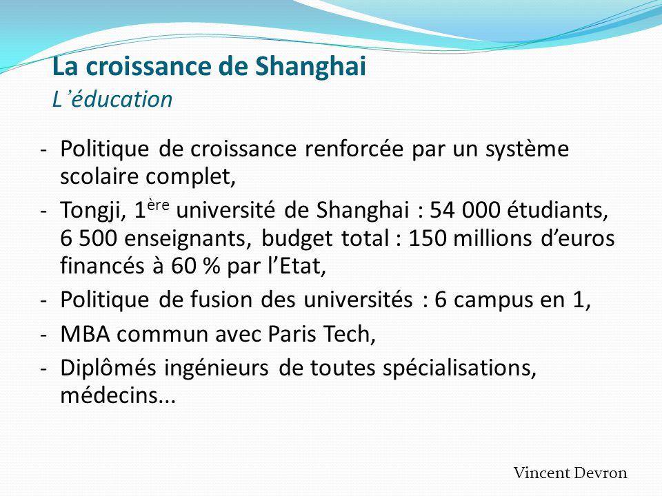 La croissance de Shanghai L ' éducation - Politique de croissance renforcée par un système scolaire complet, - Tongji, 1 ère université de Shanghai : 54 000 étudiants, 6 500 enseignants, budget total : 150 millions d'euros financés à 60 % par l'Etat, - Politique de fusion des universités : 6 campus en 1, - MBA commun avec Paris Tech, - Diplômés ingénieurs de toutes spécialisations, médecins...