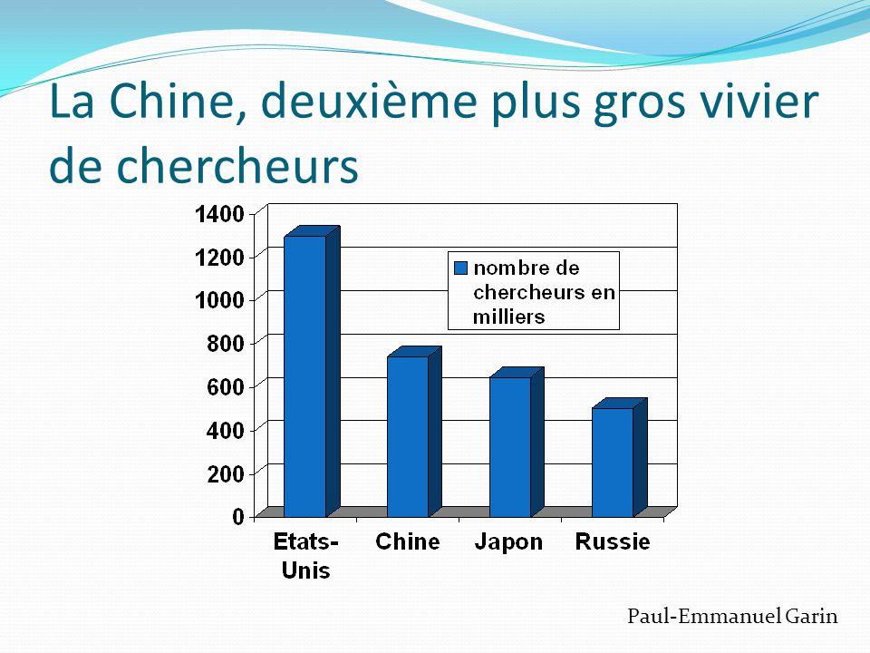 La Chine, deuxième plus gros vivier de chercheurs Paul-Emmanuel Garin
