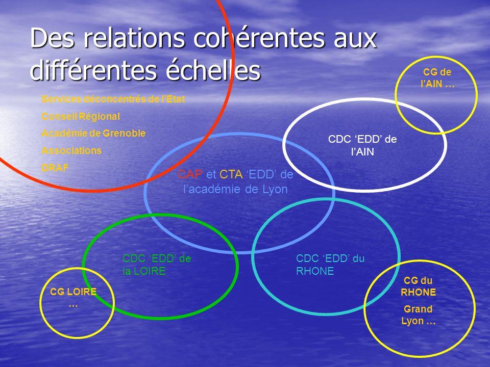 Des relations cohérentes aux différentes échelles CAP et CTA 'EDD' de l'académie de Lyon Services déconcentrés de l'Etat Conseil Régional Académie de