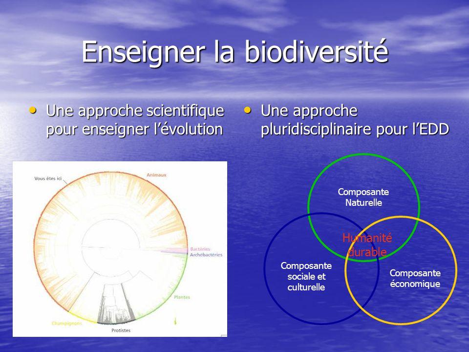 Enseigner la biodiversité • Une approche scientifique pour enseigner l'évolution • Une approche pluridisciplinaire pour l'EDD Composante Naturelle Com