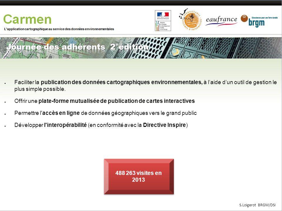 •le MEDDE, plus particulièrement la DGALN/DEB, ainsi que la DGPR ; •les services déconcentrés notamment les DREAL pour la publication cartographique sur le champ environnemental ; •les partenaires adhérents du Système d'Information Nature et Paysages (SINP); •les partenaires adhérents du Système d'Information sur l'Eau (SIE); S.Loigerot BRGM/DSI 196 152 133 83 10 2007 2008 2009 2010 2011 2012 2013