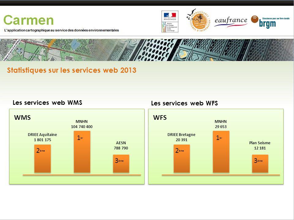 MNHN 104 740 400 DRIEE Aquitaine 1 801 175 AESN 788 790 1 er 2 ème 3 ème Statistiques sur les services web 2013 WMS MNHN 29 653 DRIEE Bretagne 20 391