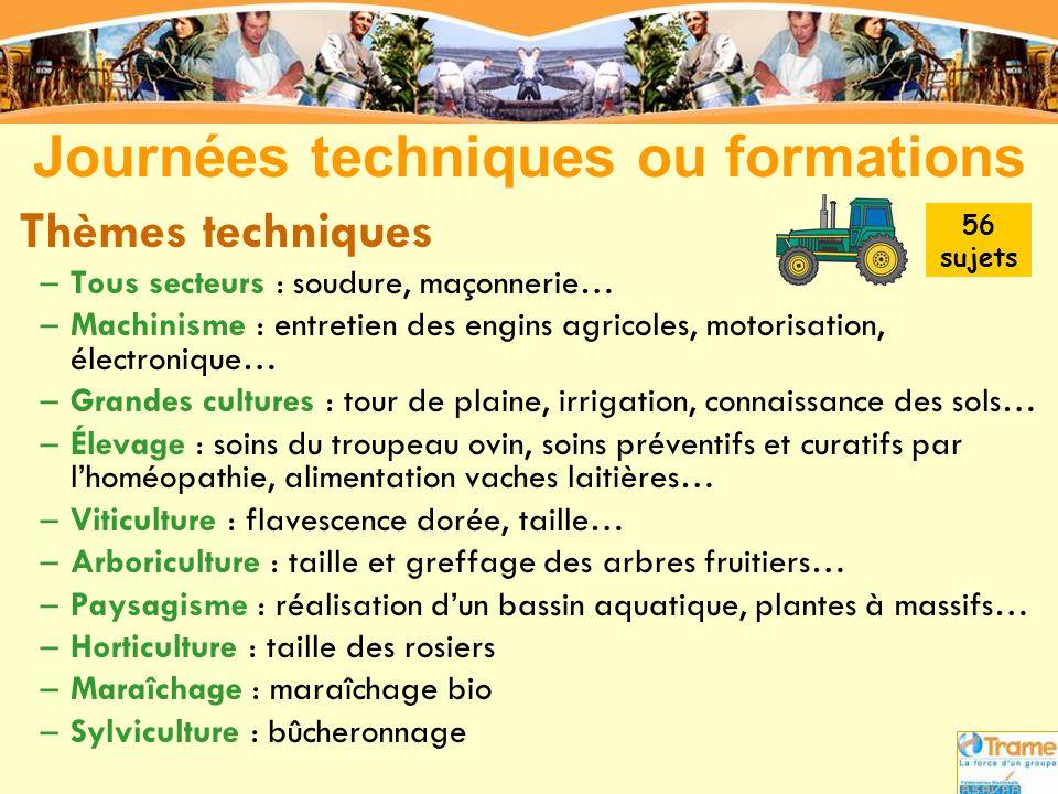 Thèmes techniques –Tous secteurs : soudure, maçonnerie… –Machinisme : entretien des engins agricoles, motorisation, électronique… –Grandes cultures :