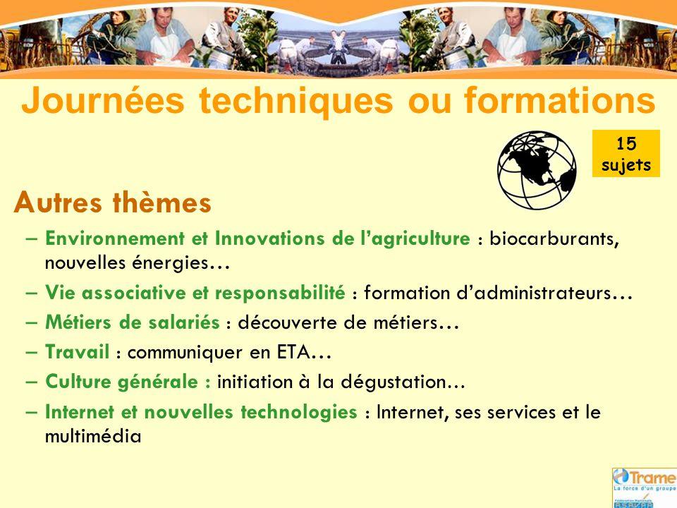 Autres thèmes –Environnement et Innovations de l'agriculture : biocarburants, nouvelles énergies… –Vie associative et responsabilité : formation d'adm