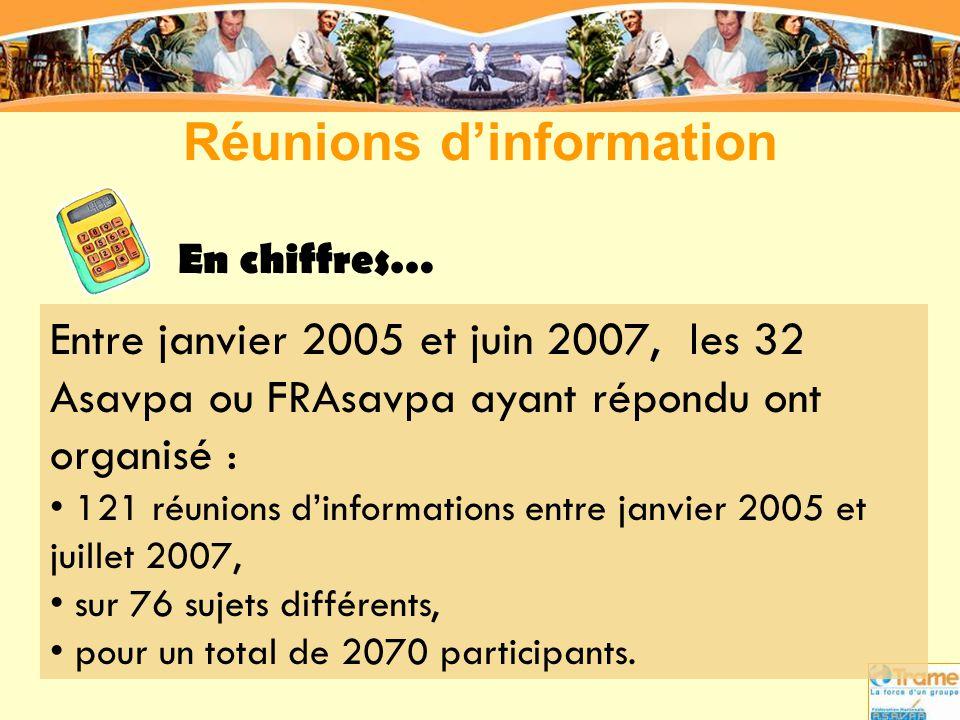 Entre janvier 2005 et juin 2007, les 32 Asavpa ou FRAsavpa ayant répondu ont organisé : • 121 réunions d'informations entre janvier 2005 et juillet 20