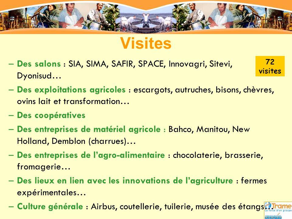 Visites –Des salons : SIA, SIMA, SAFIR, SPACE, Innovagri, Sitevi, Dyonisud… –Des exploitations agricoles : escargots, autruches, bisons, chèvres, ovin