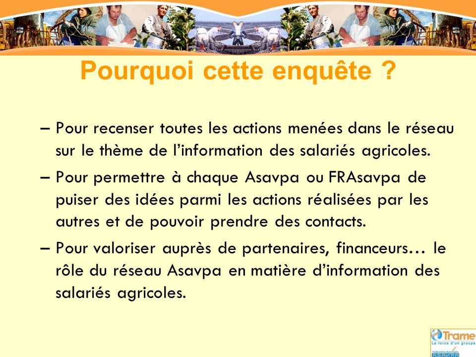 Pourquoi cette enquête ? –Pour recenser toutes les actions menées dans le réseau sur le thème de l'information des salariés agricoles. –Pour permettre