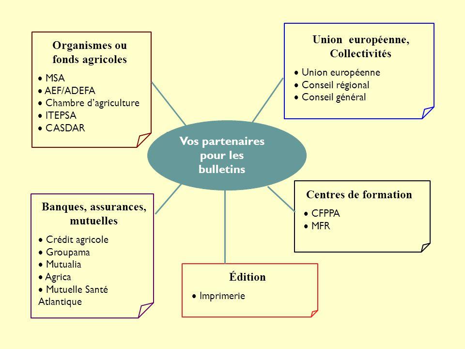 Vos partenaires pour les bulletins Union européenne, Collectivités  Union européenne  Conseil régional  Conseil général Organismes ou fonds agricol