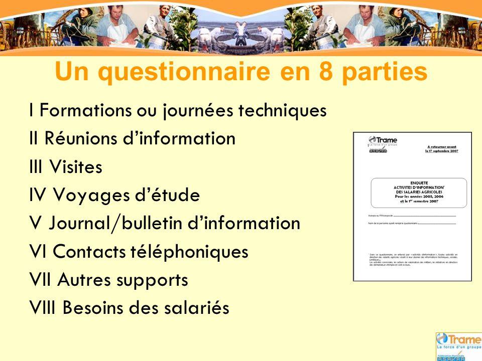 Un questionnaire en 8 parties I Formations ou journées techniques II Réunions d'information III Visites IV Voyages d'étude V Journal/bulletin d'inform