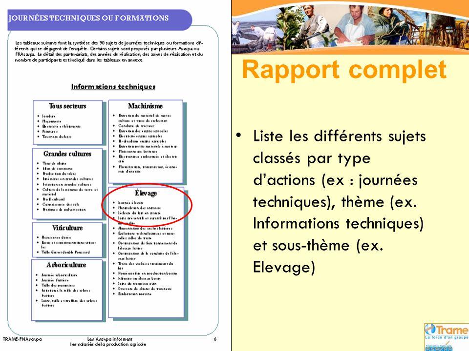 Rapport complet •Liste les différents sujets classés par type d'actions (ex : journées techniques), thème (ex. Informations techniques) et sous-thème