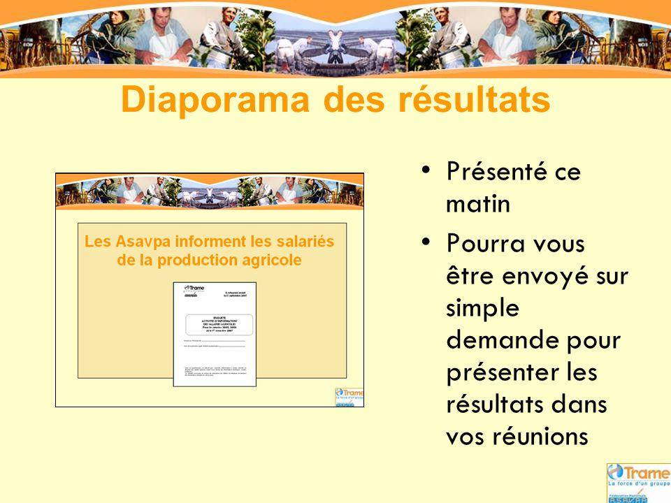 Diaporama des résultats •Présenté ce matin •Pourra vous être envoyé sur simple demande pour présenter les résultats dans vos réunions