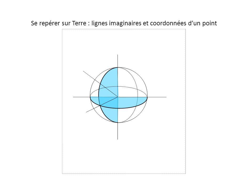 Se repérer sur Terre : lignes imaginaires et coordonnées d'un point