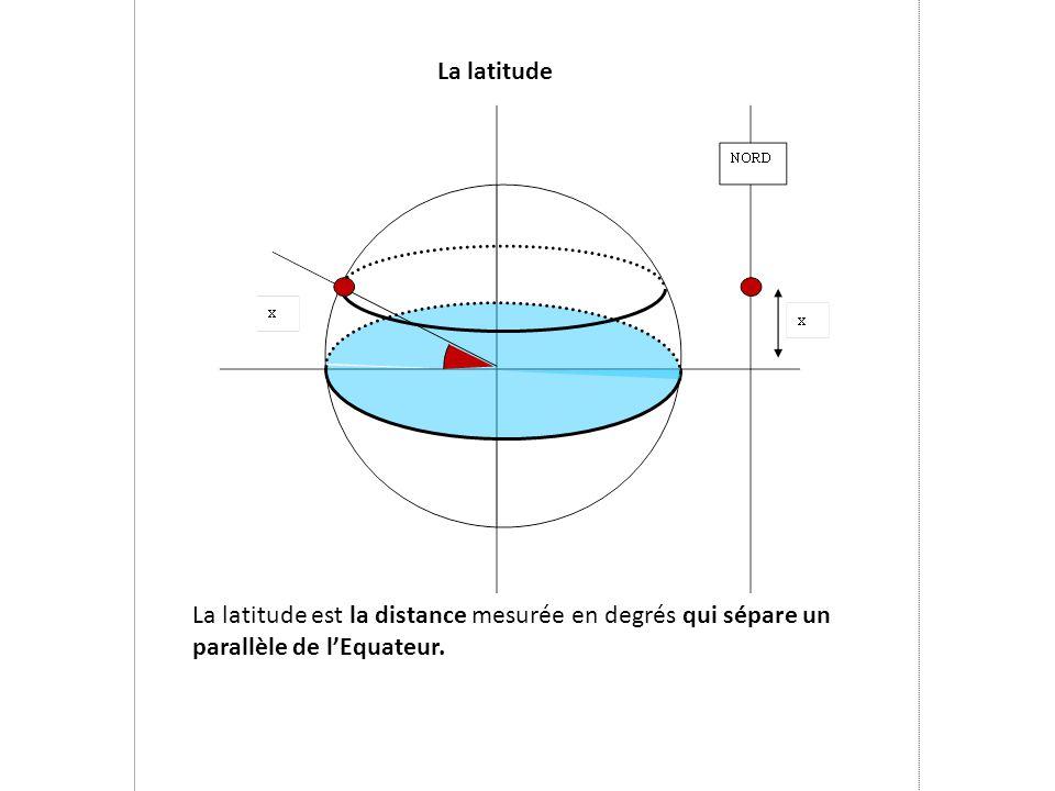 La latitude La latitude est la distance mesurée en degrés qui sépare un parallèle de l'Equateur.