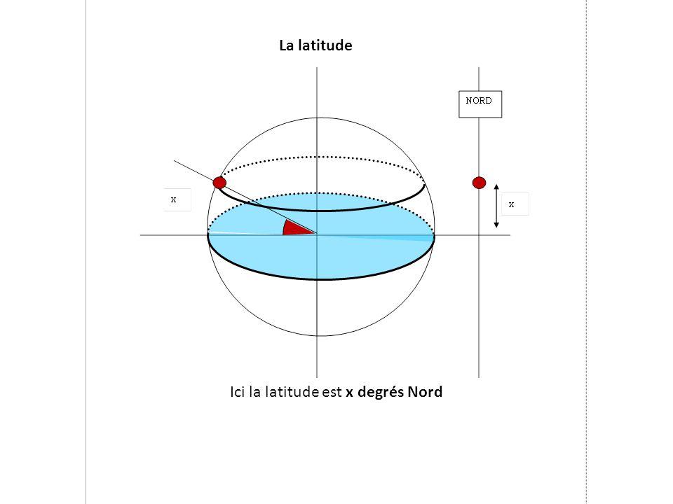 La latitude Ici la latitude est x degrés Nord