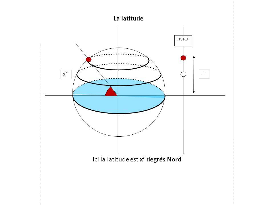Ici la latitude est x' degrés Nord La latitude