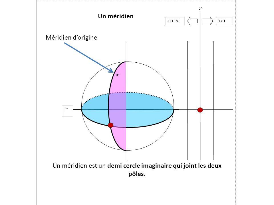 Un méridien Un méridien est un demi cercle imaginaire qui joint les deux pôles. Méridien d'origine