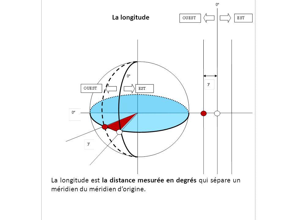 La longitude La longitude est la distance mesurée en degrés qui sépare un méridien du méridien d'origine.