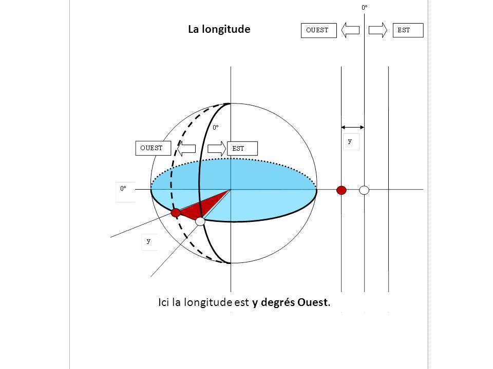 La longitude Ici la longitude est y degrés Ouest.