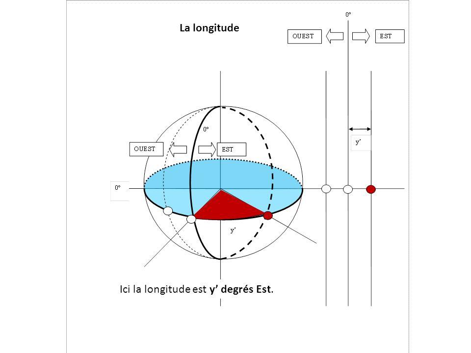 La longitude Ici la longitude est y' degrés Est.