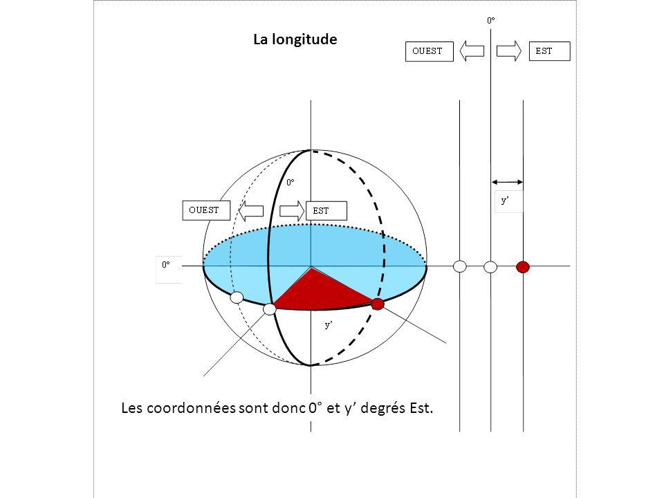 La longitude Les coordonnées sont donc 0° et y' degrés Est.